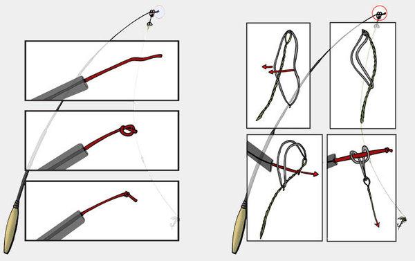 как привязать шнур на удочку