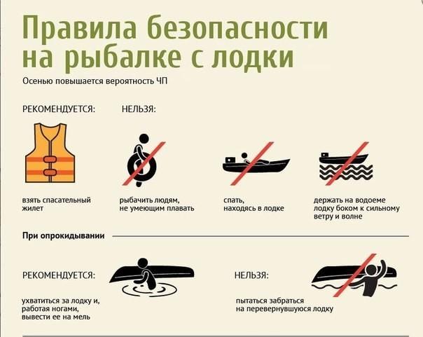 инструкция по технике безопасности рыбаков